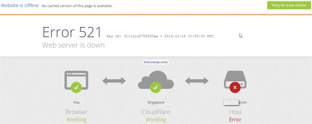 Đôi khi website bị offline khi sử dụng cloudflare