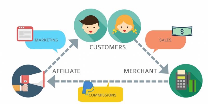 cách làm affiliate marketing hiệu quả số 1