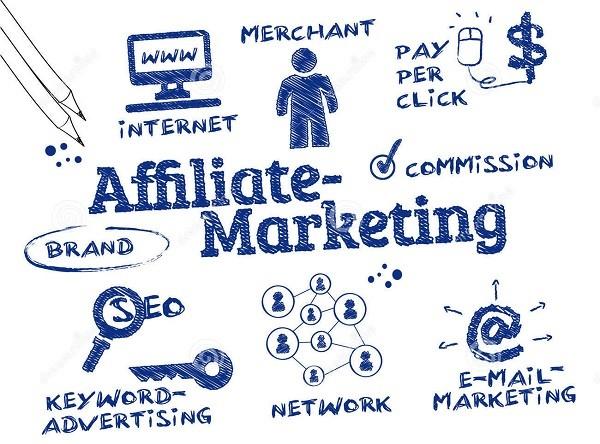 Để làm tiếp thị liên kết bạn cần phải am hiểu thị trường