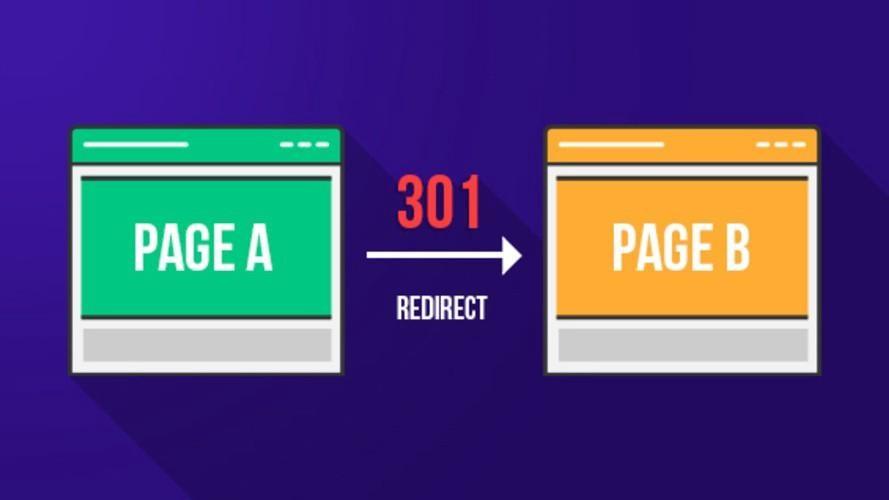 Redirect 301 là gì?