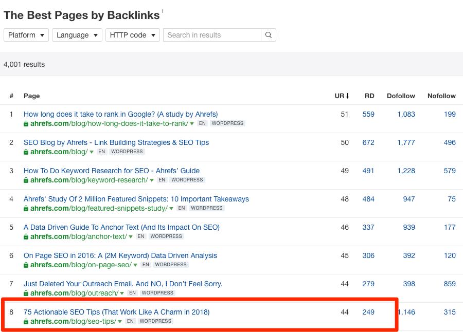 Pagerank là yếu tố quan trọng trong xếp hạng Website