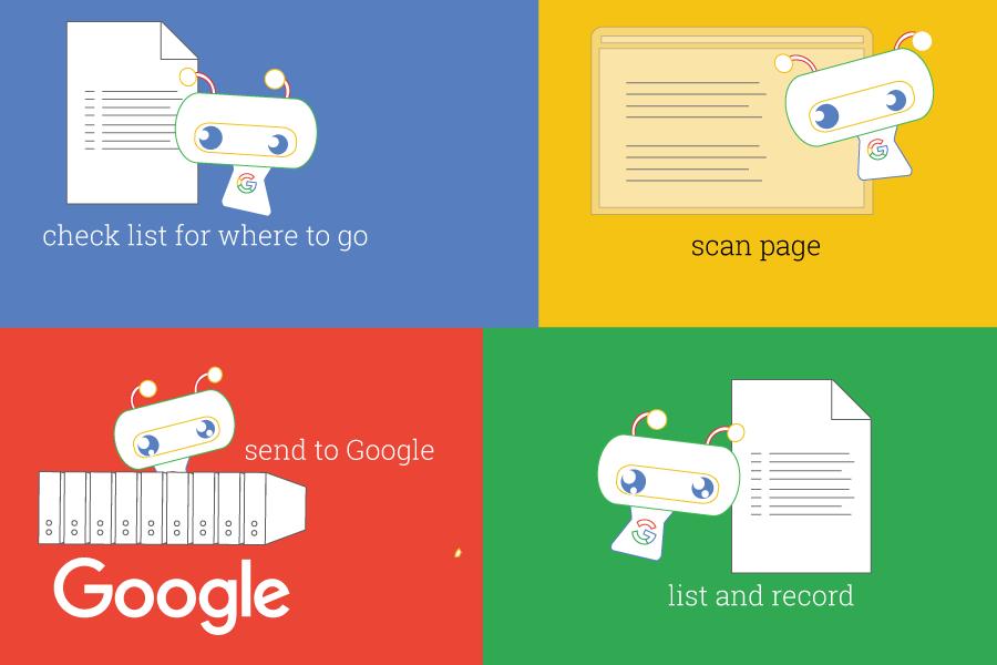 Google index là gì- đây là vấn đề được nhiều người quan tâm