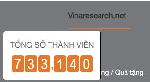 khảo sát vinaresearch đáng tin không